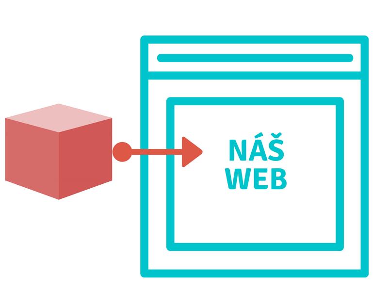 vložení správce značek do webu